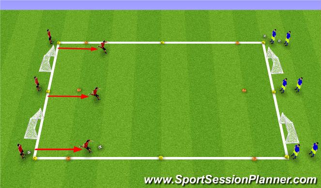 Football/Soccer Session Plan Drill (Colour): 3v0