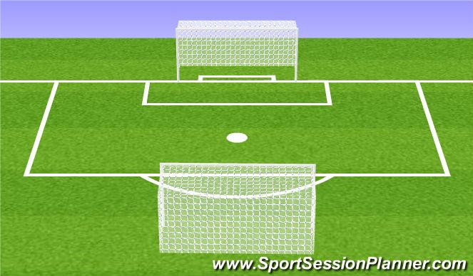 Football/Soccer Session Plan Drill (Colour): 3v3 finishing game