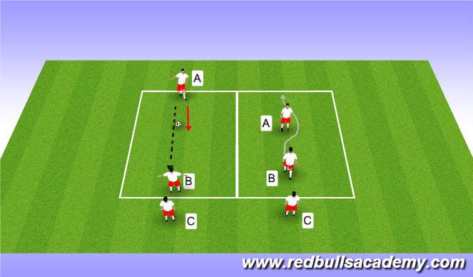 Football/Soccer Session Plan Drill (Colour): 1v1 / dummy defending