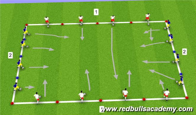 Football/Soccer Session Plan Drill (Colour): Messi vs Ronaldo