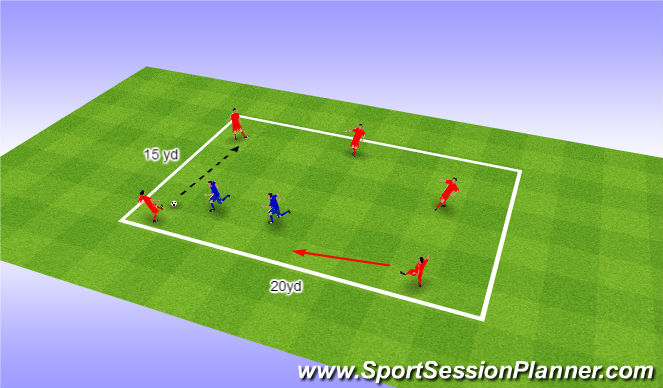 Football/Soccer Session Plan Drill (Colour): Warm-up 5v2
