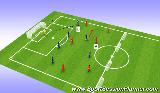 Football/Soccer Session Plan Drill (Colour): Defending and Counter-Attacking