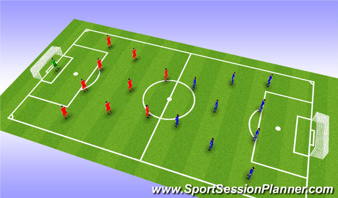 Football/Soccer Session Plan Drill (Colour): 7v7 - 9v9 Game