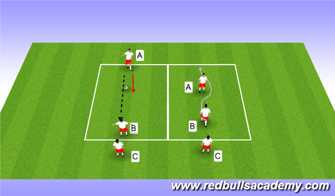 Football/Soccer Session Plan Drill (Colour): 1v1 / dummy defending