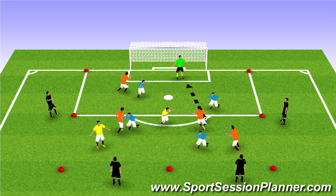 Football/Soccer Session Plan Drill (Colour): Attacking in and around the 18 with urgency