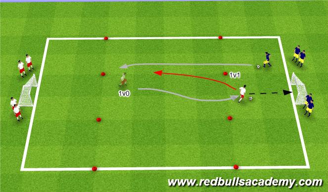 Football/Soccer Session Plan Drill (Colour): 1v0 into 1v1