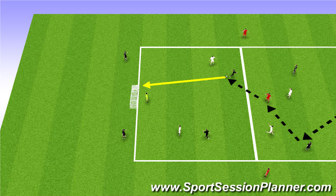 Football/Soccer Session Plan Drill (Colour): 4v4 shooting