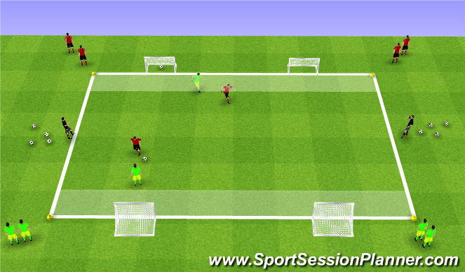Football/Soccer Session Plan Drill (Colour): Multiple 1v1 to 4 Goals becomes 2v2