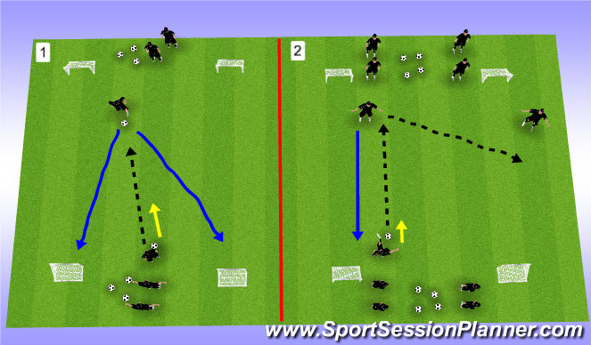 Football/Soccer Session Plan Drill (Colour): 1v1 & 2v1 to small goals
