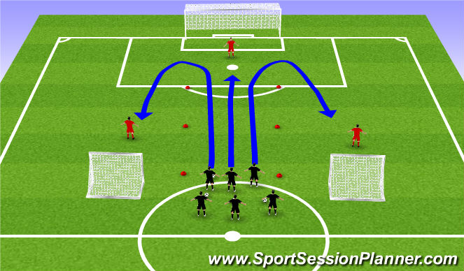 Football/Soccer Session Plan Drill (Colour): 1v1 to big goal and small goals