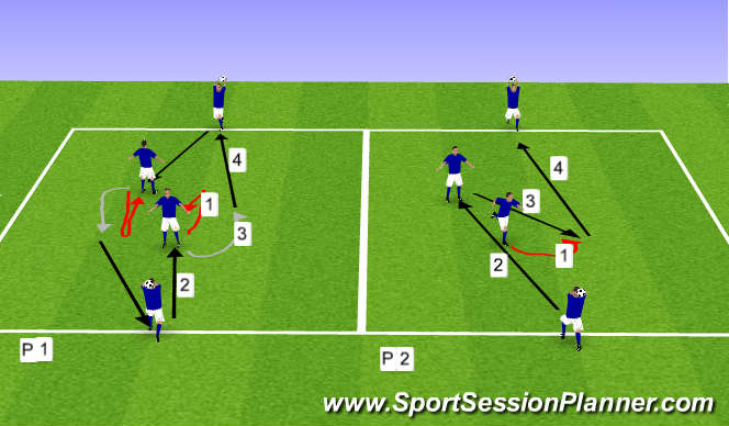 Football/Soccer Session Plan Drill (Colour): Throw-in progressions