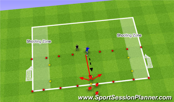 Football/Soccer Session Plan Drill (Colour): 1v1 to two goals