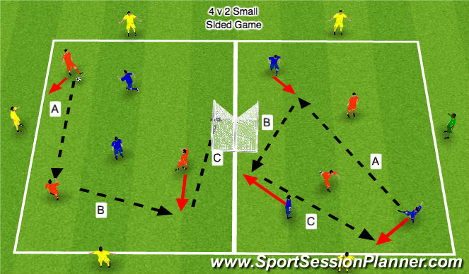 Football/Soccer Session Plan Drill (Colour): 4 v 2 Small SIded Game