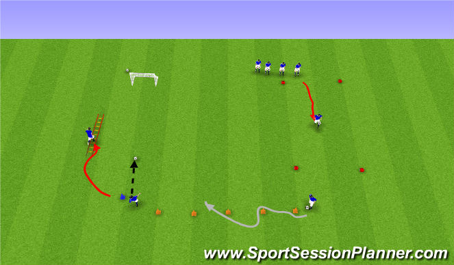 Football/Soccer Session Plan Drill (Colour): Samhæfing og knatttækni.