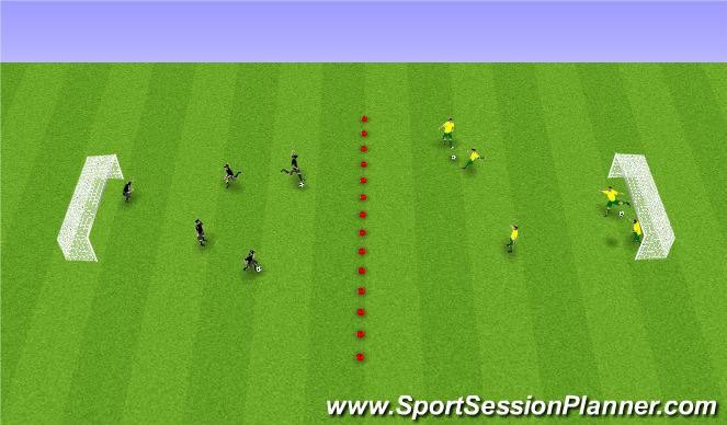 Football/Soccer Session Plan Drill (Colour): Skot á milli marka.