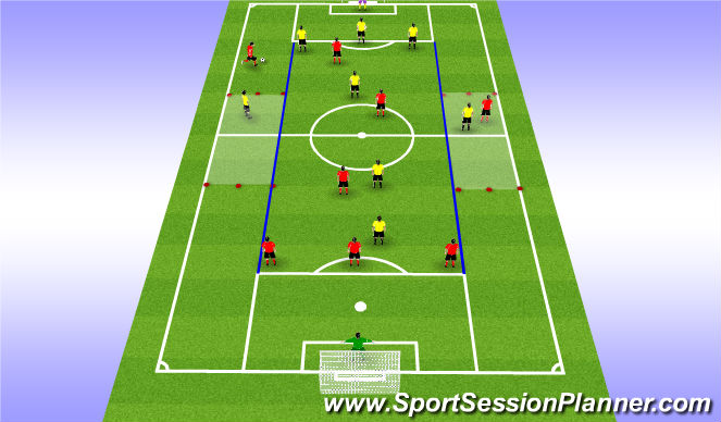 Football/Soccer Session Plan Drill (Colour): Crossing & Finishing - SSG
