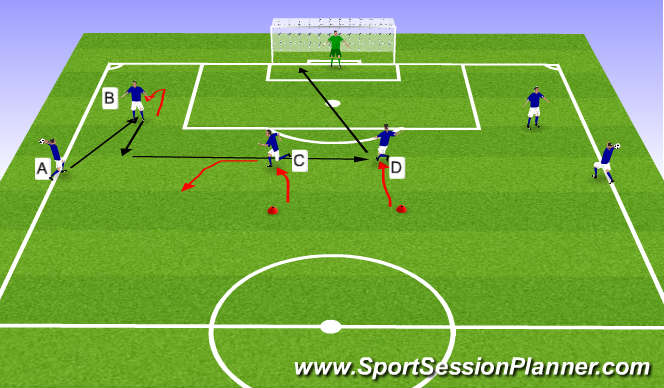 Football/Soccer Session Plan Drill (Colour): Throw-ins in the final third.