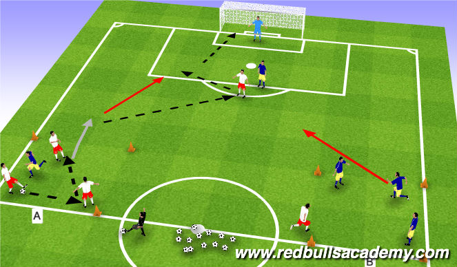 Football/Soccer Session Plan Drill (Colour): 2 v 2