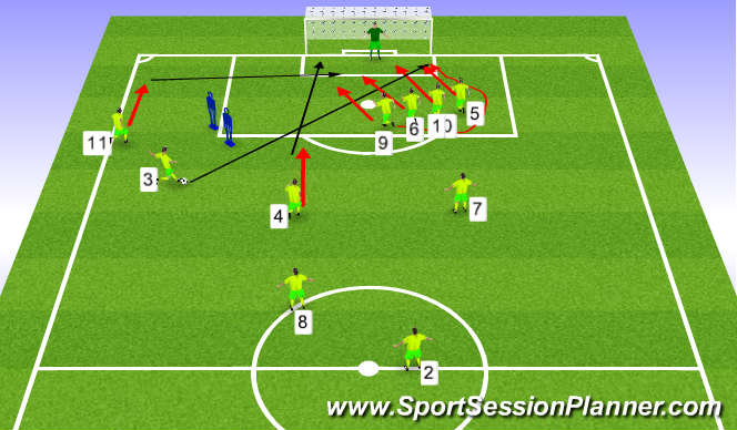 Football/Soccer Session Plan Drill (Colour): wide free-kicks