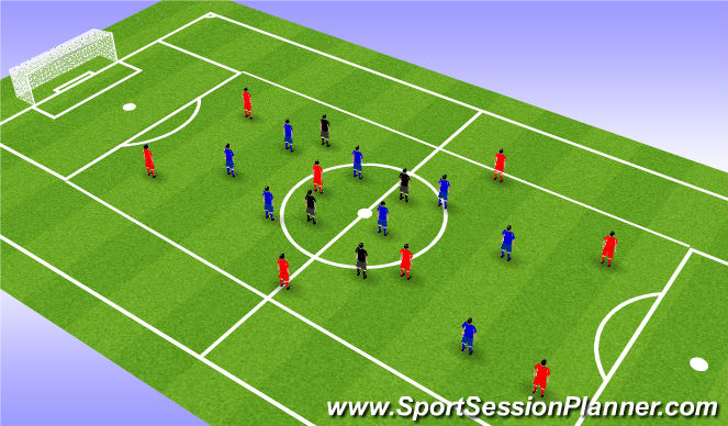 Football/Soccer Session Plan Drill (Colour): When to play though Vs. When to play around