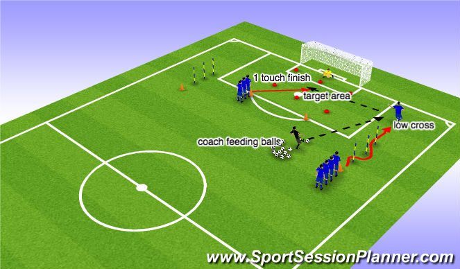 Football/Soccer Session Plan Drill (Colour): Playing Low Crosses