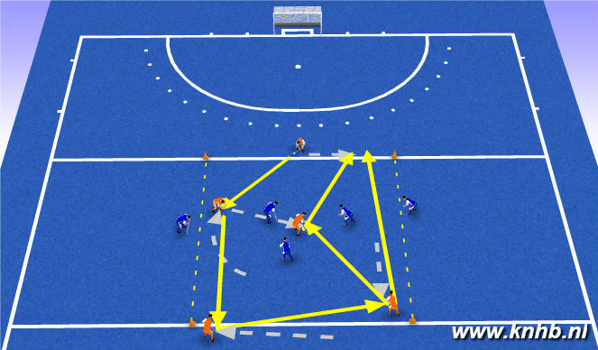 Hockey Session Plan Drill (Colour): Heen en weer