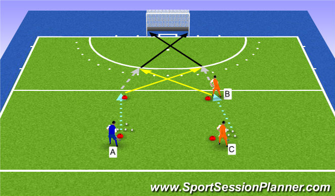 Hockey Session Plan Drill (Colour): Warming up afronden hoog tempo