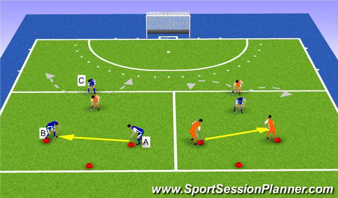 Hockey Session Plan Drill (Colour): 3 vs 1 met binden en vrijlopen