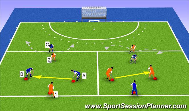 Hockey Session Plan Drill (Colour): 3 vs 2, uit duel blijven