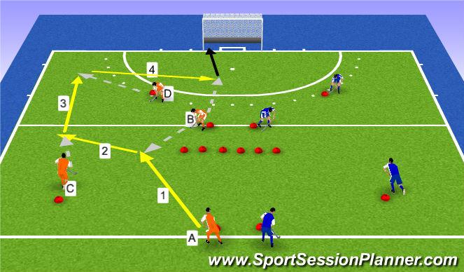 Hockey Session Plan Drill (Colour): Middenveld naar aanval opbouw