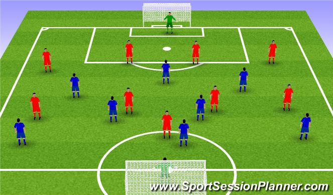 Football/Soccer Session Plan Drill (Colour): Half-Pitch Phase