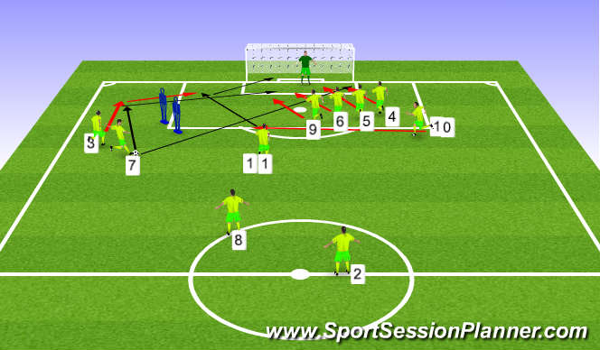 Football/Soccer Session Plan Drill (Colour): wide free-kicks 2