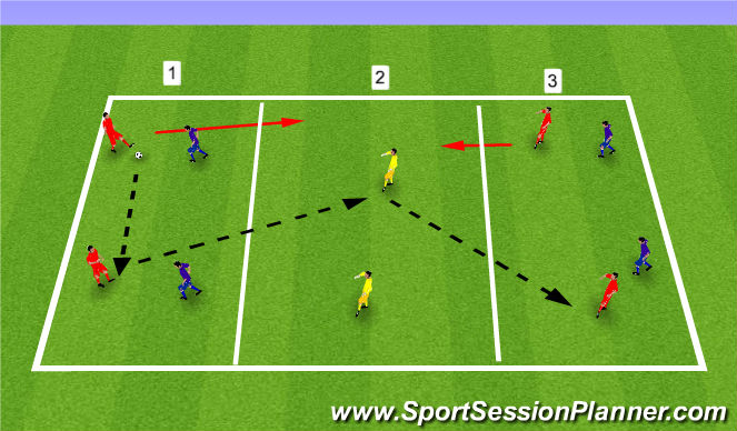 Football/Soccer Session Plan Drill (Colour): Comp Drill