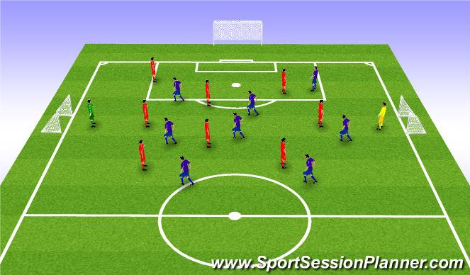 Football/Soccer Session Plan Drill (Colour): SSG2
