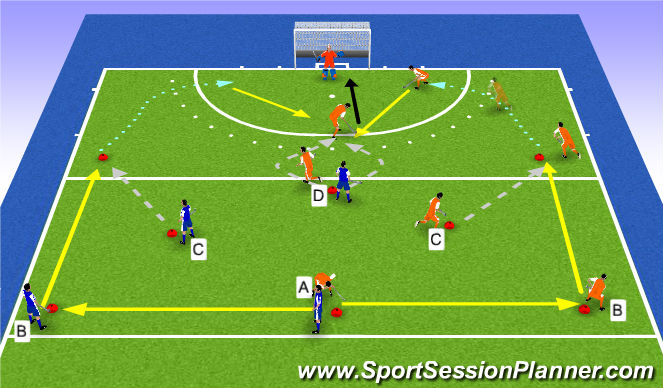 Hockey Session Plan Drill (Colour): Passing, Receiving game situation
