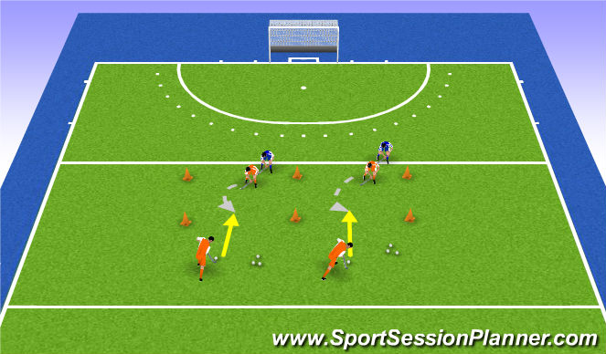 Hockey Session Plan Drill (Colour): Closed receive