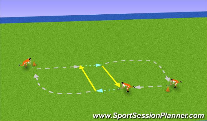 Hockey Session Plan Drill (Colour): Receive diagonal balls