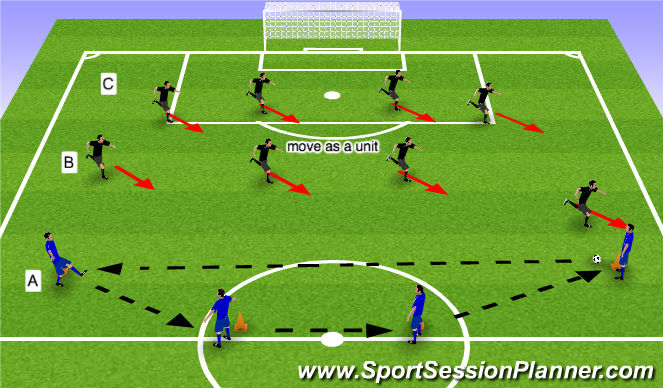 Football/Soccer Session Plan Drill (Colour): Maintaining Defensive Shape (pressure, support, and balance)