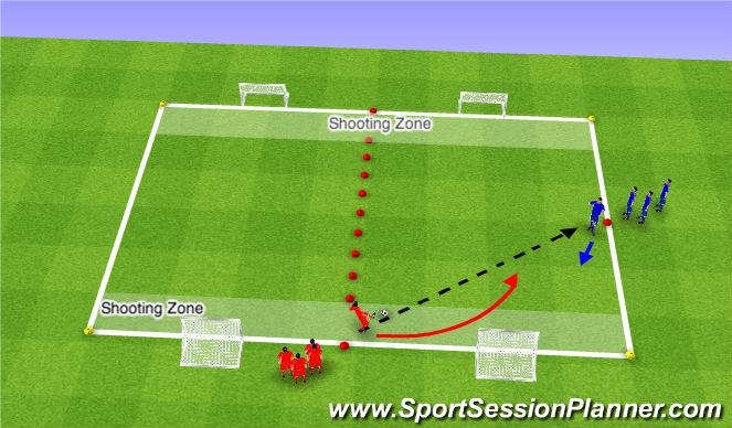 Football/Soccer Session Plan Drill (Colour): 1v1 - Defending