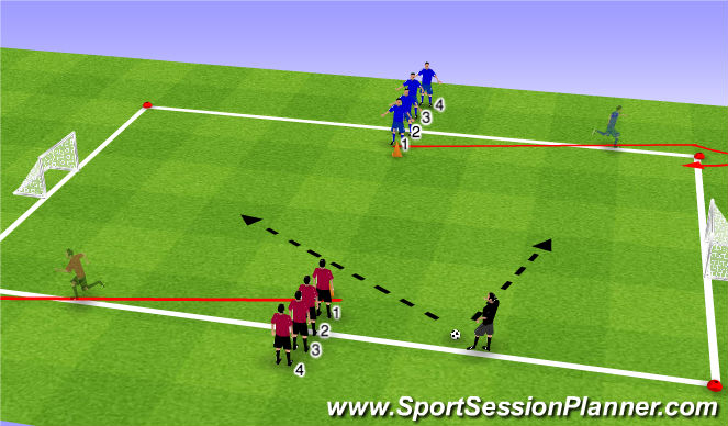 Football/Soccer Session Plan Drill (Colour): 1v1 Numbers Game
