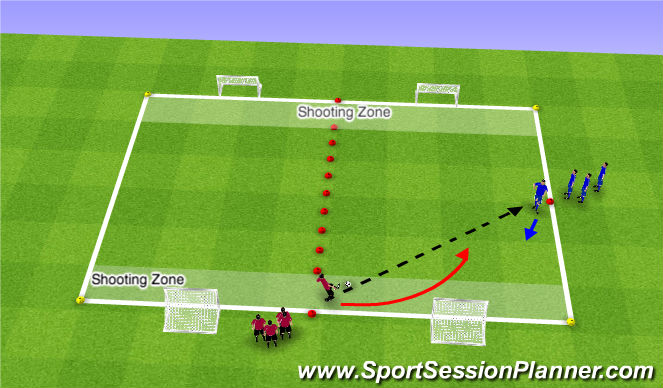Football/Soccer Session Plan Drill (Colour): 1v1 - Defending