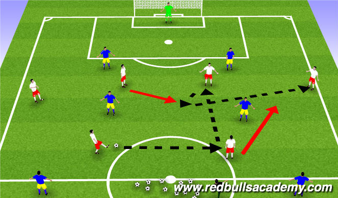 Football/Soccer Session Plan Drill (Colour): Phase of play (conditioned game)