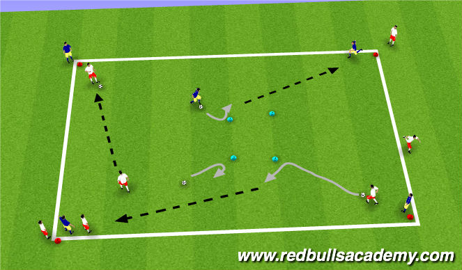 Football/Soccer Session Plan Drill (Colour): L shape, step over and Cruyff