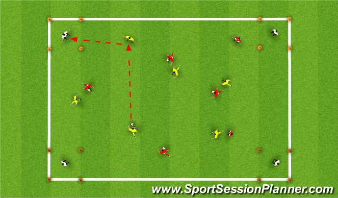 Football/Soccer Session Plan Drill (Colour): 4-Corners Game