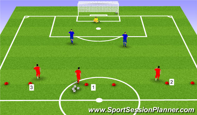 Football/Soccer Session Plan Drill (Colour): 3 ball combo