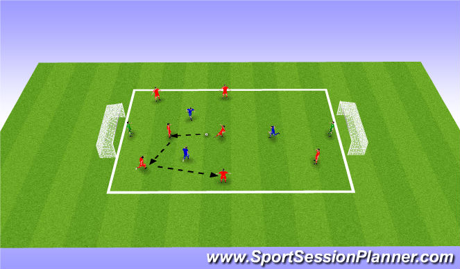 Football/Soccer Session Plan Drill (Colour): Possession. 7 v 3