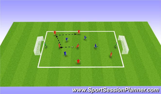 Football/Soccer Session Plan Drill (Colour): 6 v 4.