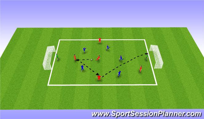 Football/Soccer Session Plan Drill (Colour): 5 v 5 games.