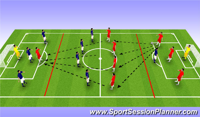 Football/Soccer Session Plan Drill (Colour): S.S.Game playing through 3 areas of the field