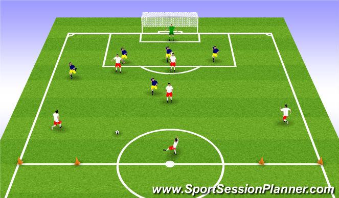 Football/Soccer Session Plan Drill (Colour): Offence vs Defence